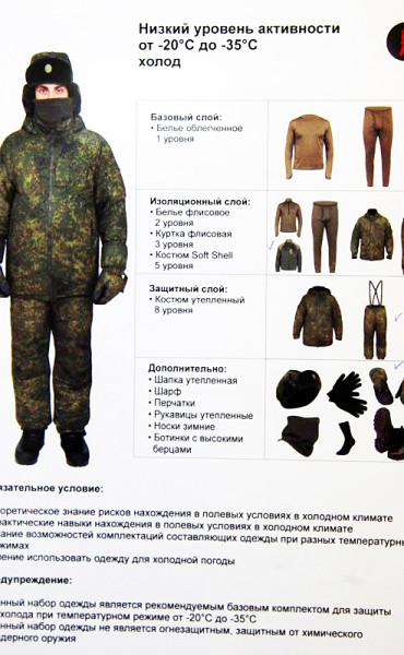 Военторг: новая форма Армии России, купить.