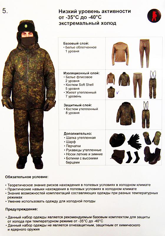 Военторг: полевая военная форма, купить.