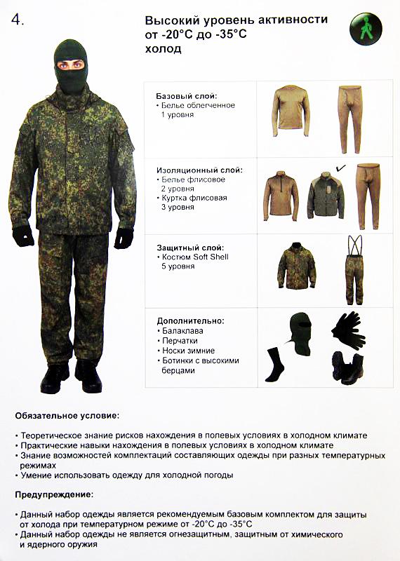 Военторг: армейская форма РФ, купить.